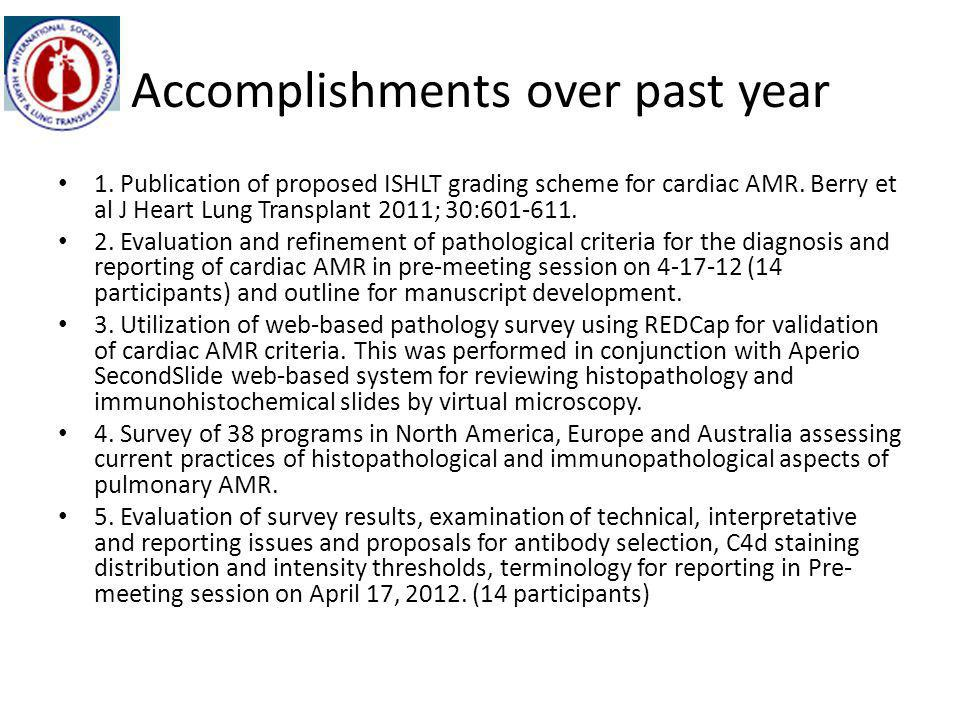 Accomplishments over past year 1. Publication of proposed ISHLT grading scheme for cardiac AMR.