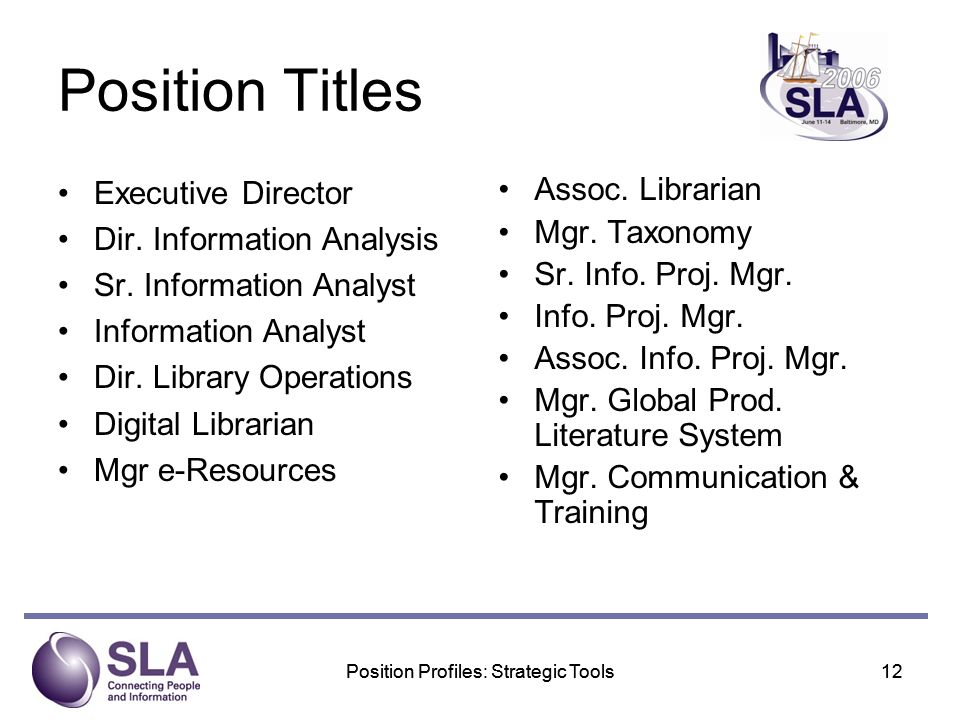 Position Profiles: Strategic Tools12Position Profiles: Strategic Tools12 Position Titles Executive Director Dir.