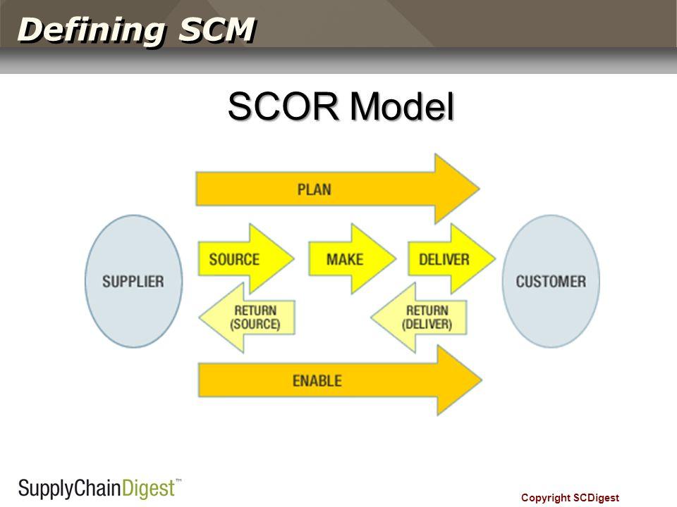 Defining SCM Copyright SCDigest SCOR Model