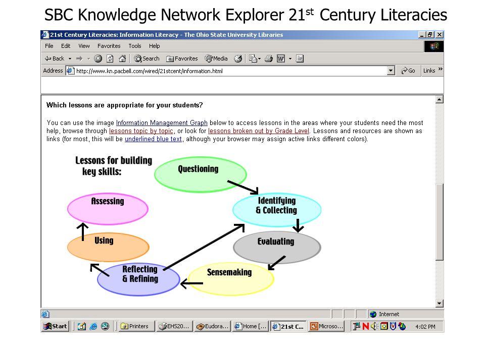 SBC Knowledge Network Explorer 21 st Century Literacies