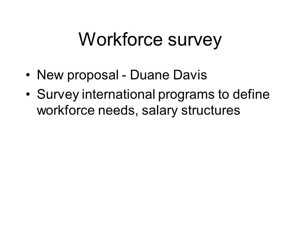 Workforce survey New proposal - Duane Davis Survey international programs to define workforce needs, salary structures