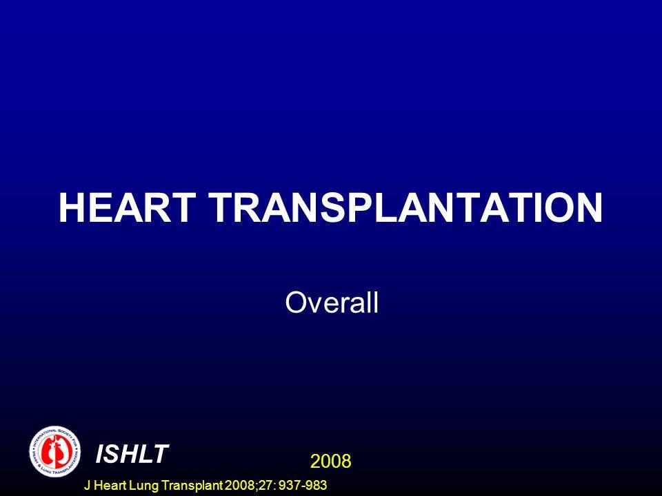 HEART TRANSPLANTATION Overall ISHLT 2008 J Heart Lung Transplant 2008;27: 937-983