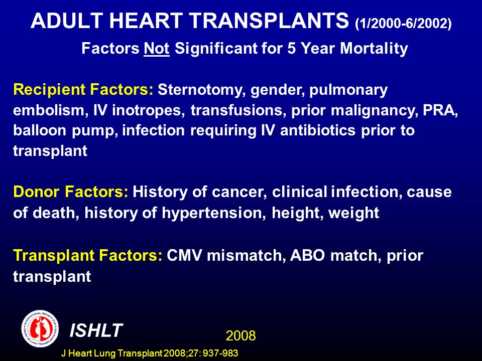 ADULT HEART TRANSPLANTS (1/2000-6/2002) Factors Not Significant for 5 Year Mortality Recipient Factors: Sternotomy, gender, pulmonary embolism, IV inotropes, transfusions, prior malignancy, PRA, balloon pump, infection requiring IV antibiotics prior to transplant Donor Factors: History of cancer, clinical infection, cause of death, history of hypertension, height, weight Transplant Factors: CMV mismatch, ABO match, prior transplant 2008 ISHLT J Heart Lung Transplant 2008;27: 937-983