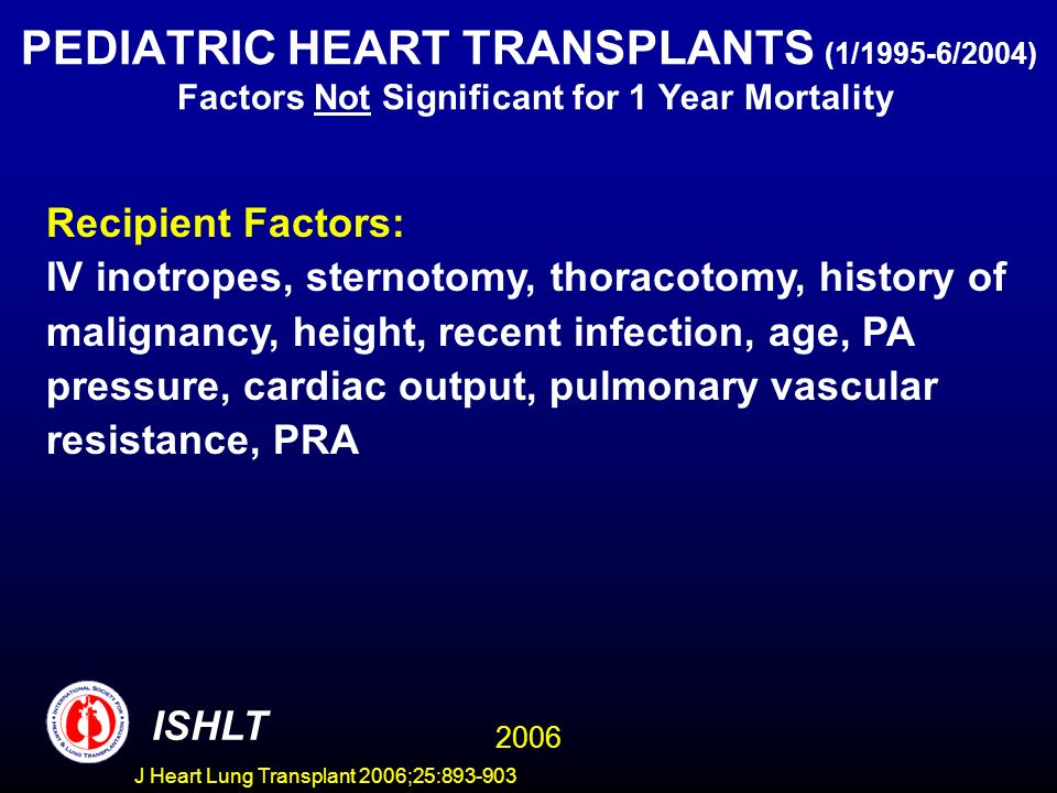 PEDIATRIC HEART TRANSPLANTS (1/1995-6/2004) Factors Not Significant for 1 Year Mortality Recipient Factors: IV inotropes, sternotomy, thoracotomy, history of malignancy, height, recent infection, age, PA pressure, cardiac output, pulmonary vascular resistance, PRA ISHLT 2006 J Heart Lung Transplant 2006;25: