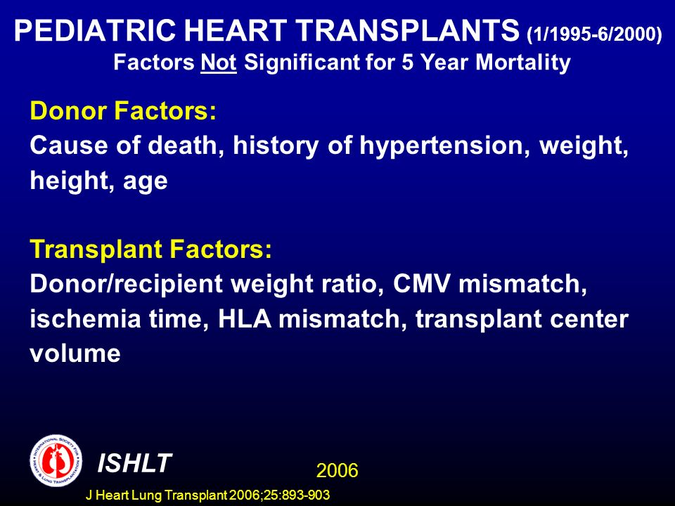 PEDIATRIC HEART TRANSPLANTS (1/1995-6/2000) Factors Not Significant for 5 Year Mortality Donor Factors: Cause of death, history of hypertension, weight, height, age Transplant Factors: Donor/recipient weight ratio, CMV mismatch, ischemia time, HLA mismatch, transplant center volume ISHLT 2006 J Heart Lung Transplant 2006;25: