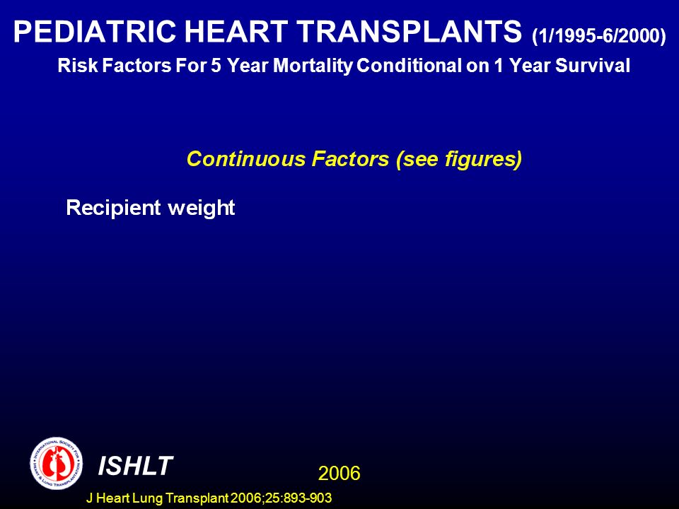 PEDIATRIC HEART TRANSPLANTS (1/1995-6/2000) Risk Factors For 5 Year Mortality Conditional on 1 Year Survival ISHLT 2006 J Heart Lung Transplant 2006;25: