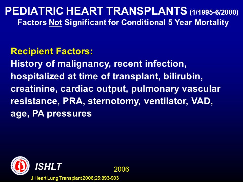 PEDIATRIC HEART TRANSPLANTS (1/1995-6/2000) Factors Not Significant for Conditional 5 Year Mortality Recipient Factors: History of malignancy, recent infection, hospitalized at time of transplant, bilirubin, creatinine, cardiac output, pulmonary vascular resistance, PRA, sternotomy, ventilator, VAD, age, PA pressures ISHLT 2006 J Heart Lung Transplant 2006;25: