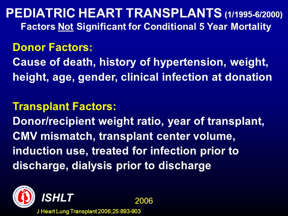 PEDIATRIC HEART TRANSPLANTS (1/1995-6/2000) Factors Not Significant for Conditional 5 Year Mortality Donor Factors: Cause of death, history of hypertension, weight, height, age, gender, clinical infection at donation Transplant Factors: Donor/recipient weight ratio, year of transplant, CMV mismatch, transplant center volume, induction use, treated for infection prior to discharge, dialysis prior to discharge ISHLT 2006 J Heart Lung Transplant 2006;25: