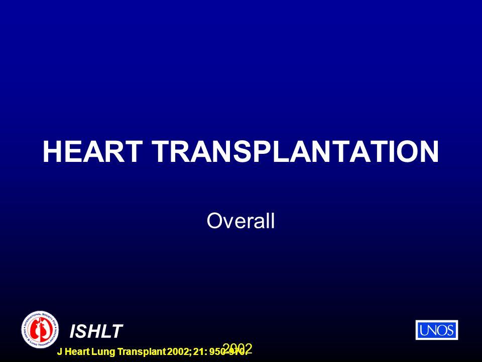 2002 ISHLT J Heart Lung Transplant 2002; 21: 950-970. HEART TRANSPLANTATION Overall