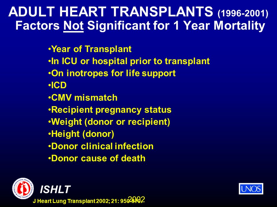 2002 ISHLT J Heart Lung Transplant 2002; 21: 950-970. ADULT HEART TRANSPLANTS (1996-2001) Factors Not Significant for 1 Year Mortality Year of Transpl
