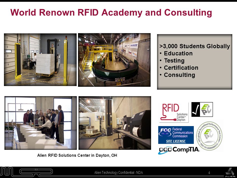 Alien Technology Confidential - NDA 5 RFID – The Vision n RFID enables the Internet of things l Connecting material things to the digital world l Not just for business, consumer markets are emerging n Gen 2 (UHF) technology is the leading RFID technology l Cost l Flexibility l Standards based l Feature/Function