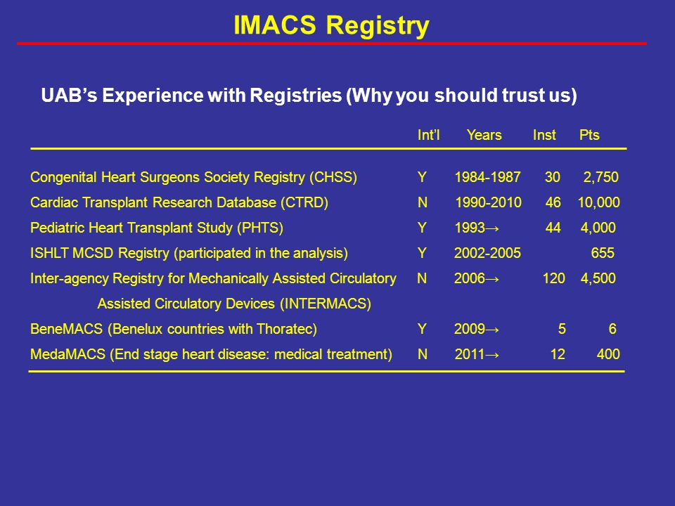 Intl Years Inst Pts Congenital Heart Surgeons Society Registry (CHSS) Y ,750 Cardiac Transplant Research Database (CTRD) N ,000 Pediatric Heart Transplant Study (PHTS) Y ,000 ISHLT MCSD Registry (participated in the analysis) Y Inter-agency Registry for Mechanically Assisted Circulatory N ,500 Assisted Circulatory Devices (INTERMACS) BeneMACS (Benelux countries with Thoratec) Y MedaMACS (End stage heart disease: medical treatment) N UABs Experience with Registries (Why you should trust us) IMACS Registry