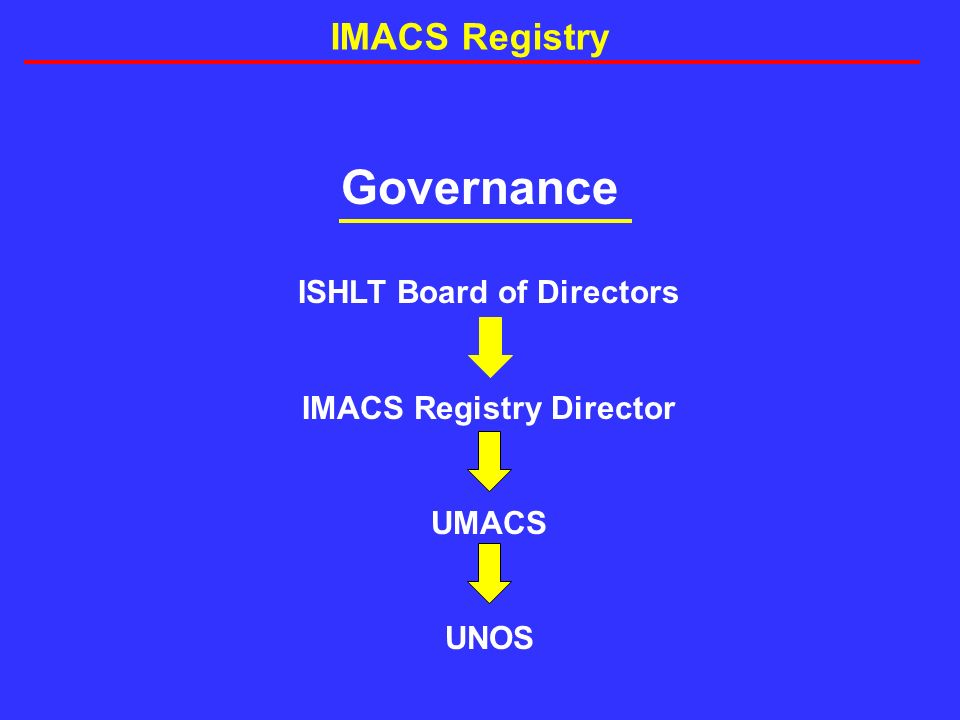 Governance ISHLT Board of Directors IMACS Registry Director UMACS UNOS IMACS Registry