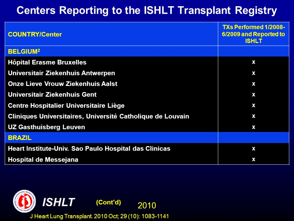 Centers Reporting to the ISHLT Transplant Registry COUNTRY/Center TXs Performed 1/2008- 6/2009 and Reported to ISHLT BELGIUM 2 Hôpital Erasme Bruxelles x Universitair Ziekenhuis Antwerpen x Onze Lieve Vrouw Ziekenhuis Aalst x Universitair Ziekenhuis Gent x Centre Hospitalier Universitaire Liège x Cliniques Universitaires, Université Catholique de Louvain x UZ Gasthuisberg Leuven x BRAZIL Heart Institute-Univ.