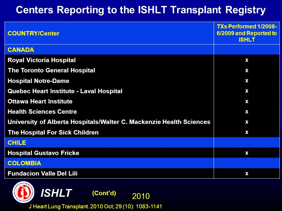 Centers Reporting to the ISHLT Transplant Registry COUNTRY/Center TXs Performed 1/2008- 6/2009 and Reported to ISHLT CANADA Royal Victoria Hospital x The Toronto General Hospital x Hospital Notre-Dame x Quebec Heart Institute - Laval Hospital x Ottawa Heart Institute x Health Sciences Centre x University of Alberta Hospitals/Walter C.