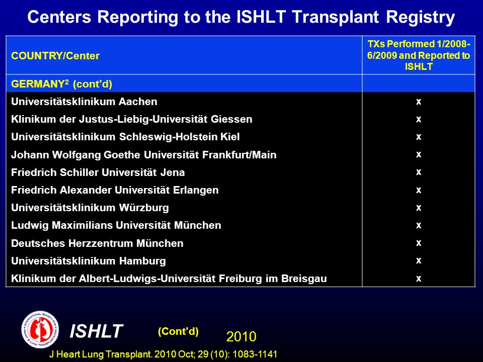 Centers Reporting to the ISHLT Transplant Registry COUNTRY/Center TXs Performed 1/2008- 6/2009 and Reported to ISHLT GERMANY 2 (contd) Universitätskli