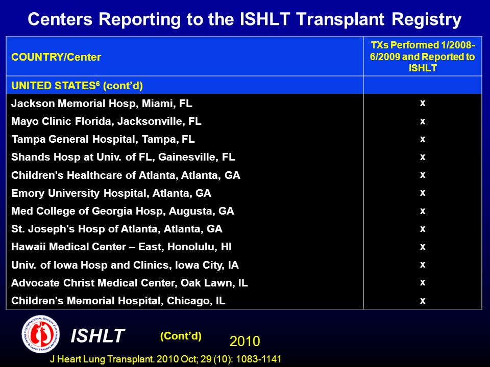 Centers Reporting to the ISHLT Transplant Registry COUNTRY/Center TXs Performed 1/2008- 6/2009 and Reported to ISHLT UNITED STATES 6 (contd) Jackson Memorial Hosp, Miami, FL x Mayo Clinic Florida, Jacksonville, FL x Tampa General Hospital, Tampa, FL x Shands Hosp at Univ.