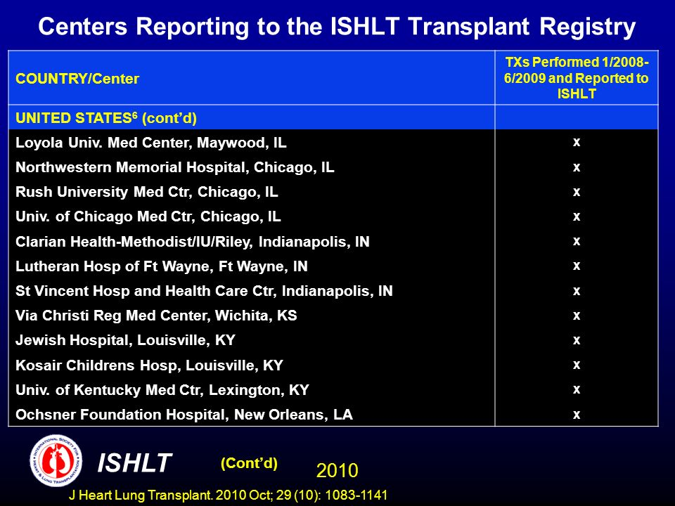 Centers Reporting to the ISHLT Transplant Registry COUNTRY/Center TXs Performed 1/2008- 6/2009 and Reported to ISHLT UNITED STATES 6 (contd) Loyola Univ.