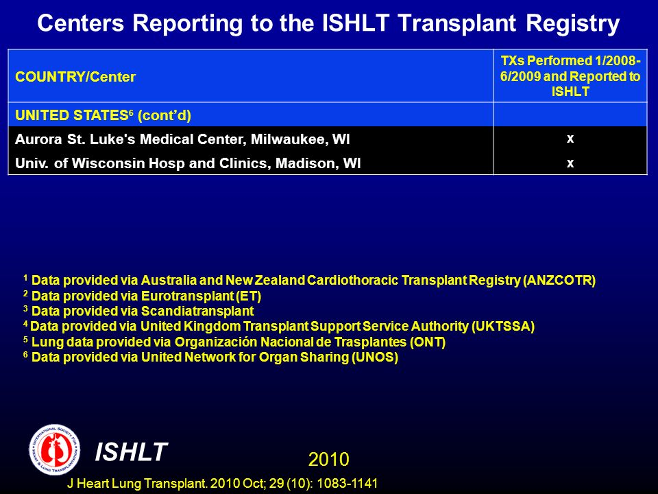 Centers Reporting to the ISHLT Transplant Registry COUNTRY/Center TXs Performed 1/2008- 6/2009 and Reported to ISHLT UNITED STATES 6 (contd) Aurora St.