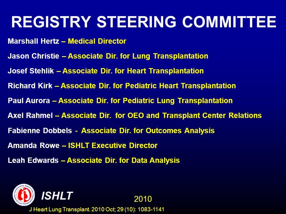 REGISTRY STEERING COMMITTEE Marshall Hertz – Medical Director Jason Christie – Associate Dir.