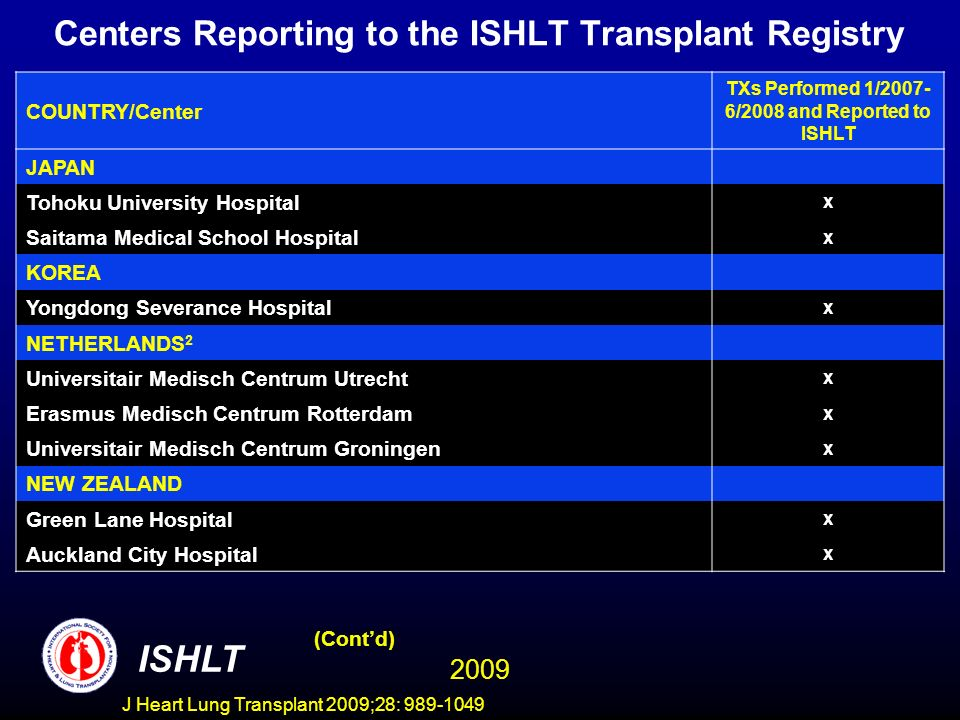 J Heart Lung Transplant 2009;28: 989-1049 Centers Reporting to the ISHLT Transplant Registry COUNTRY/Center TXs Performed 1/2007- 6/2008 and Reported to ISHLT JAPAN Tohoku University Hospital x Saitama Medical School Hospital x KOREA Yongdong Severance Hospital x NETHERLANDS 2 Universitair Medisch Centrum Utrecht x Erasmus Medisch Centrum Rotterdam x Universitair Medisch Centrum Groningen x NEW ZEALAND Green Lane Hospital x Auckland City Hospital x (Contd) ISHLT 2009