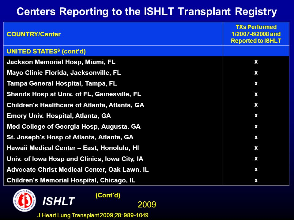 J Heart Lung Transplant 2009;28: 989-1049 Centers Reporting to the ISHLT Transplant Registry COUNTRY/Center TXs Performed 1/2007-6/2008 and Reported to ISHLT UNITED STATES 6 (contd) Jackson Memorial Hosp, Miami, FL x Mayo Clinic Florida, Jacksonville, FL x Tampa General Hospital, Tampa, FL x Shands Hosp at Univ.