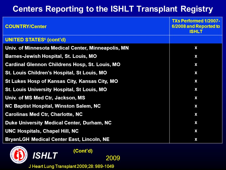 J Heart Lung Transplant 2009;28: 989-1049 Centers Reporting to the ISHLT Transplant Registry COUNTRY/Center TXs Performed 1/2007- 6/2008 and Reported to ISHLT UNITED STATES 6 (contd) Univ.