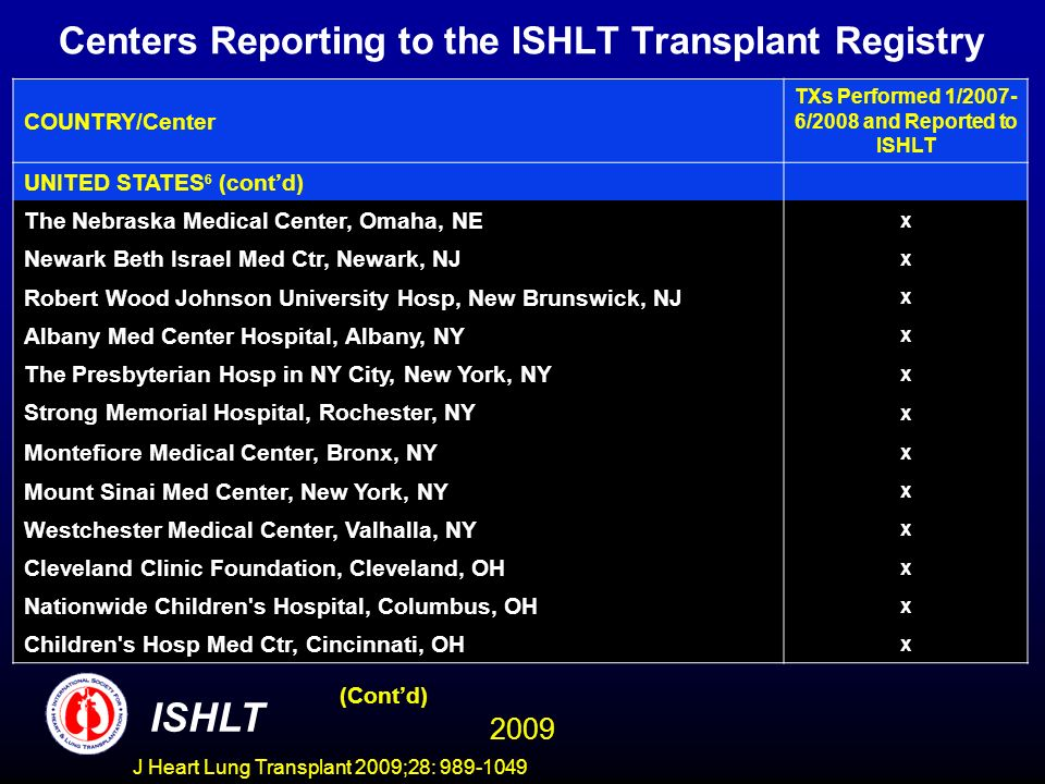 J Heart Lung Transplant 2009;28: 989-1049 Centers Reporting to the ISHLT Transplant Registry COUNTRY/Center TXs Performed 1/2007- 6/2008 and Reported to ISHLT UNITED STATES 6 (contd) The Nebraska Medical Center, Omaha, NE x Newark Beth Israel Med Ctr, Newark, NJ x Robert Wood Johnson University Hosp, New Brunswick, NJ x Albany Med Center Hospital, Albany, NY x The Presbyterian Hosp in NY City, New York, NY x Strong Memorial Hospital, Rochester, NY x Montefiore Medical Center, Bronx, NY x Mount Sinai Med Center, New York, NY x Westchester Medical Center, Valhalla, NY x Cleveland Clinic Foundation, Cleveland, OH x Nationwide Children s Hospital, Columbus, OH x Children s Hosp Med Ctr, Cincinnati, OH x (Contd) ISHLT 2009
