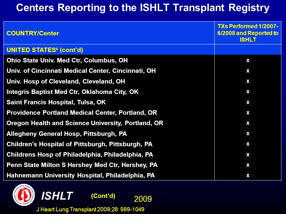 J Heart Lung Transplant 2009;28: 989-1049 Centers Reporting to the ISHLT Transplant Registry COUNTRY/Center TXs Performed 1/2007- 6/2008 and Reported to ISHLT UNITED STATES 6 (contd) Ohio State Univ.