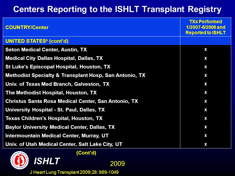 J Heart Lung Transplant 2009;28: 989-1049 Centers Reporting to the ISHLT Transplant Registry COUNTRY/Center TXs Performed 1/2007-6/2008 and Reported to ISHLT UNITED STATES 6 (contd) Seton Medical Center, Austin, TX x Medical City Dallas Hospital, Dallas, TX x St Luke s Episcopal Hospital, Houston, TX x Methodist Specialty & Transplant Hosp, San Antonio, TX x Univ.