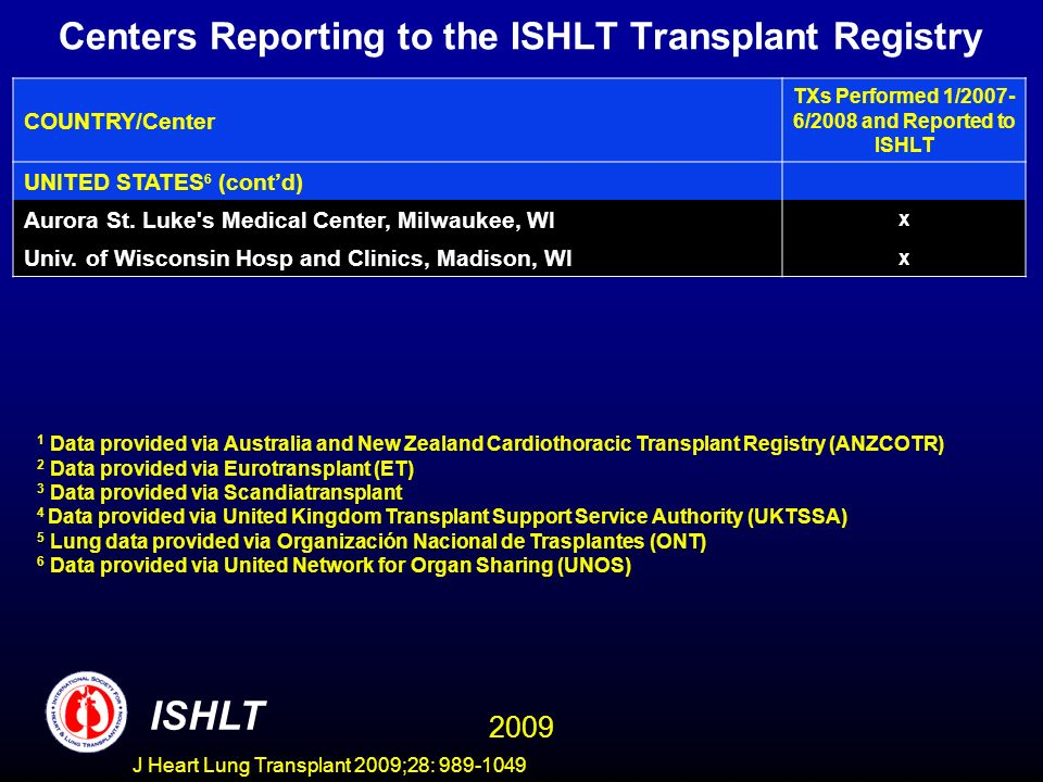J Heart Lung Transplant 2009;28: 989-1049 Centers Reporting to the ISHLT Transplant Registry COUNTRY/Center TXs Performed 1/2007- 6/2008 and Reported to ISHLT UNITED STATES 6 (contd) Aurora St.