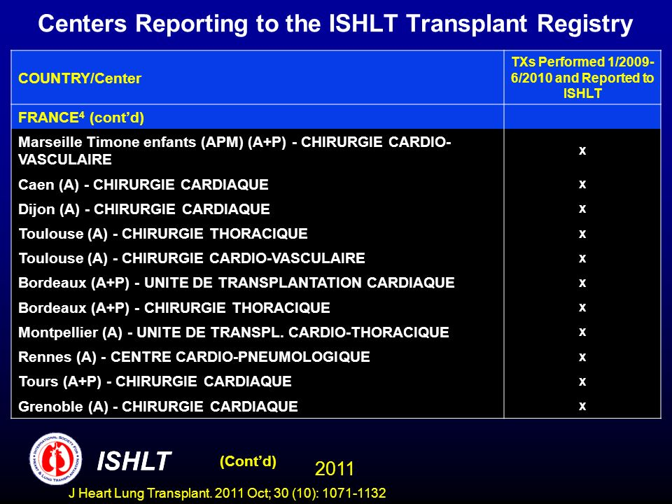 Centers Reporting to the ISHLT Transplant Registry COUNTRY/Center TXs Performed 1/2009- 6/2010 and Reported to ISHLT FRANCE 4 (contd) Marseille Timone enfants (APM) (A+P) - CHIRURGIE CARDIO- VASCULAIRE x Caen (A) - CHIRURGIE CARDIAQUE x Dijon (A) - CHIRURGIE CARDIAQUE x Toulouse (A) - CHIRURGIE THORACIQUE x Toulouse (A) - CHIRURGIE CARDIO-VASCULAIRE x Bordeaux (A+P) - UNITE DE TRANSPLANTATION CARDIAQUE x Bordeaux (A+P) - CHIRURGIE THORACIQUE x Montpellier (A) - UNITE DE TRANSPL.