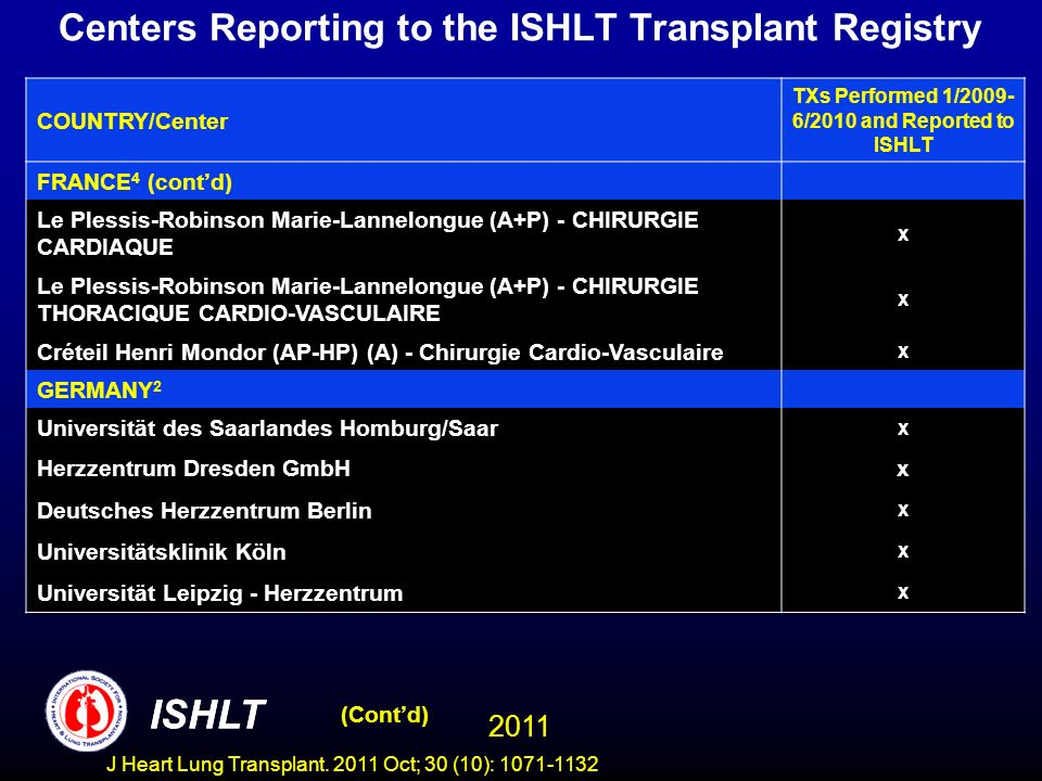 Centers Reporting to the ISHLT Transplant Registry COUNTRY/Center TXs Performed 1/2009- 6/2010 and Reported to ISHLT FRANCE 4 (contd) Le Plessis-Robinson Marie-Lannelongue (A+P) - CHIRURGIE CARDIAQUE x Le Plessis-Robinson Marie-Lannelongue (A+P) - CHIRURGIE THORACIQUE CARDIO-VASCULAIRE x Créteil Henri Mondor (AP-HP) (A) - Chirurgie Cardio-Vasculaire x GERMANY 2 Universität des Saarlandes Homburg/Saar x Herzzentrum Dresden GmbHx Deutsches Herzzentrum Berlin x Universitätsklinik Köln x Universität Leipzig - Herzzentrum x (Contd) ISHLT 2011 ISHLT J Heart Lung Transplant.
