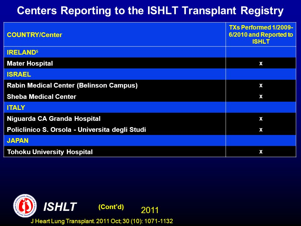 Centers Reporting to the ISHLT Transplant Registry COUNTRY/Center TXs Performed 1/ /2010 and Reported to ISHLT IRELAND 5 Mater Hospital x ISRAEL Rabin Medical Center (Belinson Campus) x Sheba Medical Center x ITALY Niguarda CA Granda Hospital x Policlinico S.