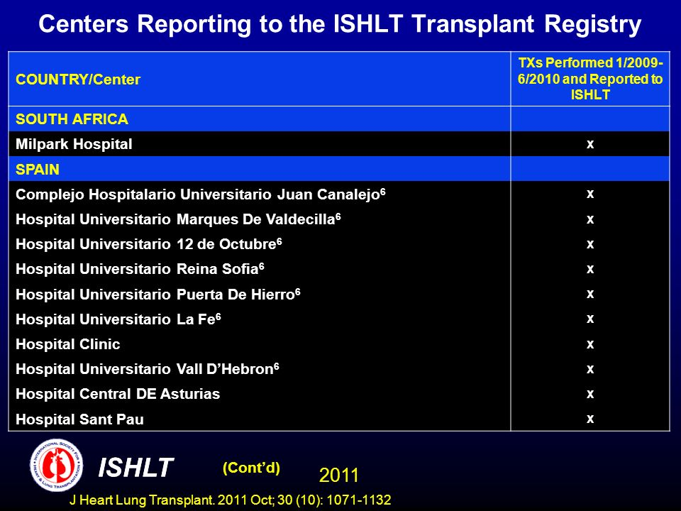 Centers Reporting to the ISHLT Transplant Registry COUNTRY/Center TXs Performed 1/2009- 6/2010 and Reported to ISHLT SOUTH AFRICA Milpark Hospital x SPAIN Complejo Hospitalario Universitario Juan Canalejo 6 x Hospital Universitario Marques De Valdecilla 6 x Hospital Universitario 12 de Octubre 6 x Hospital Universitario Reina Sofia 6 x Hospital Universitario Puerta De Hierro 6 x Hospital Universitario La Fe 6 x Hospital Clinic x Hospital Universitario Vall DHebron 6 x Hospital Central DE Asturias x Hospital Sant Pau x (Contd) ISHLT 2011 ISHLT J Heart Lung Transplant.