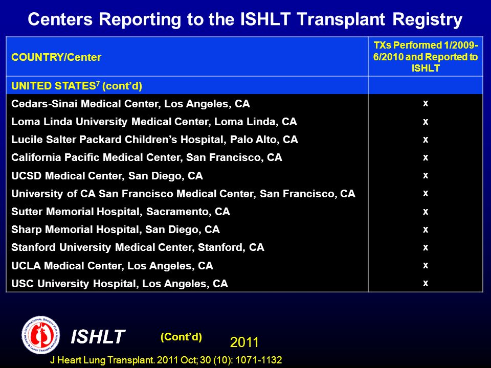 Centers Reporting to the ISHLT Transplant Registry COUNTRY/Center TXs Performed 1/2009- 6/2010 and Reported to ISHLT UNITED STATES 7 (contd) Cedars-Sinai Medical Center, Los Angeles, CA x Loma Linda University Medical Center, Loma Linda, CA x Lucile Salter Packard Childrens Hospital, Palo Alto, CA x California Pacific Medical Center, San Francisco, CA x UCSD Medical Center, San Diego, CA x University of CA San Francisco Medical Center, San Francisco, CA x Sutter Memorial Hospital, Sacramento, CA x Sharp Memorial Hospital, San Diego, CA x Stanford University Medical Center, Stanford, CA x UCLA Medical Center, Los Angeles, CA x USC University Hospital, Los Angeles, CA x (Contd) ISHLT 2011 ISHLT J Heart Lung Transplant.