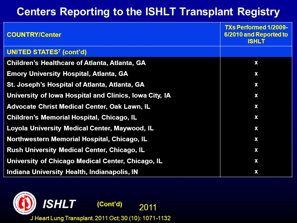 Centers Reporting to the ISHLT Transplant Registry COUNTRY/Center TXs Performed 1/2009- 6/2010 and Reported to ISHLT UNITED STATES 7 (contd) Childrens Healthcare of Atlanta, Atlanta, GA x Emory University Hospital, Atlanta, GA x St.