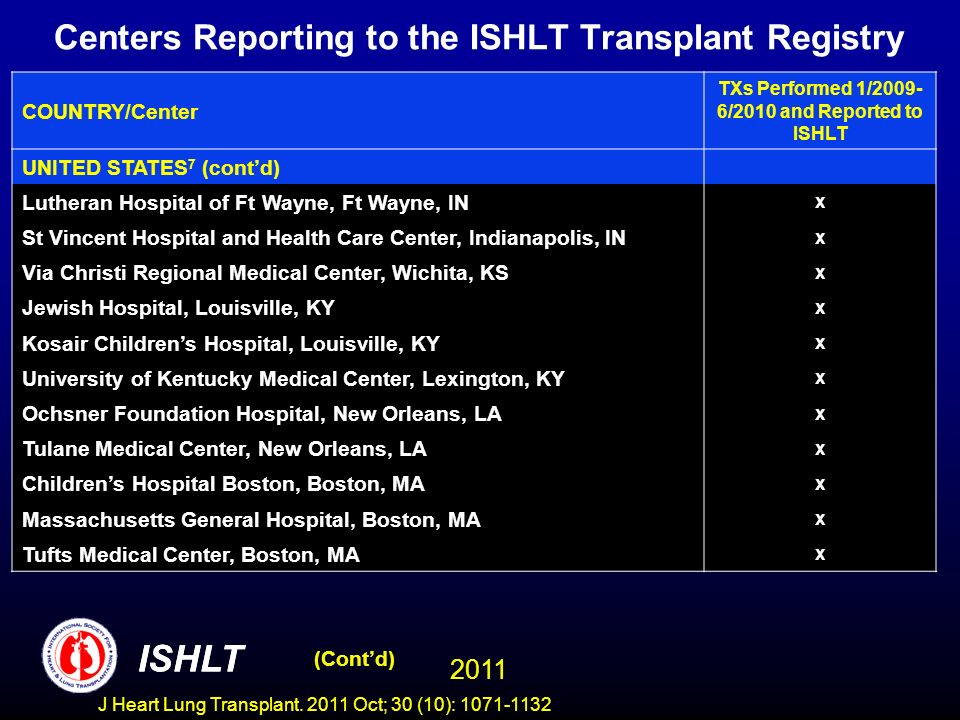 Centers Reporting to the ISHLT Transplant Registry COUNTRY/Center TXs Performed 1/ /2010 and Reported to ISHLT UNITED STATES 7 (contd) Lutheran Hospital of Ft Wayne, Ft Wayne, IN x St Vincent Hospital and Health Care Center, Indianapolis, IN x Via Christi Regional Medical Center, Wichita, KS x Jewish Hospital, Louisville, KY x Kosair Childrens Hospital, Louisville, KY x University of Kentucky Medical Center, Lexington, KY x Ochsner Foundation Hospital, New Orleans, LA x Tulane Medical Center, New Orleans, LA x Childrens Hospital Boston, Boston, MA x Massachusetts General Hospital, Boston, MA x Tufts Medical Center, Boston, MA x (Contd) ISHLT 2011 ISHLT J Heart Lung Transplant.
