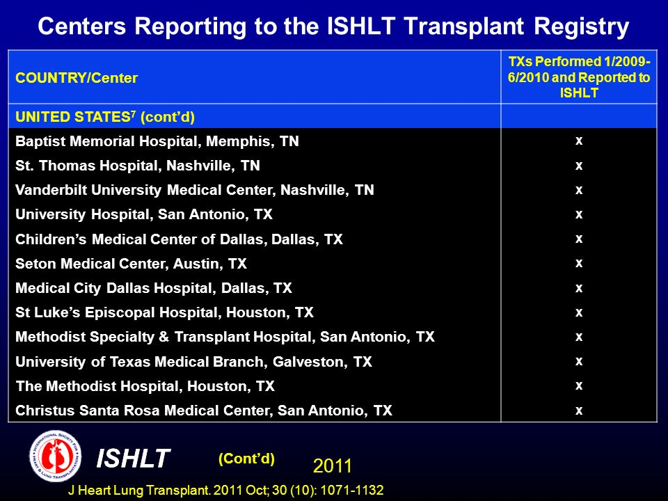 Centers Reporting to the ISHLT Transplant Registry COUNTRY/Center TXs Performed 1/ /2010 and Reported to ISHLT UNITED STATES 7 (contd) Baptist Memorial Hospital, Memphis, TN x St.