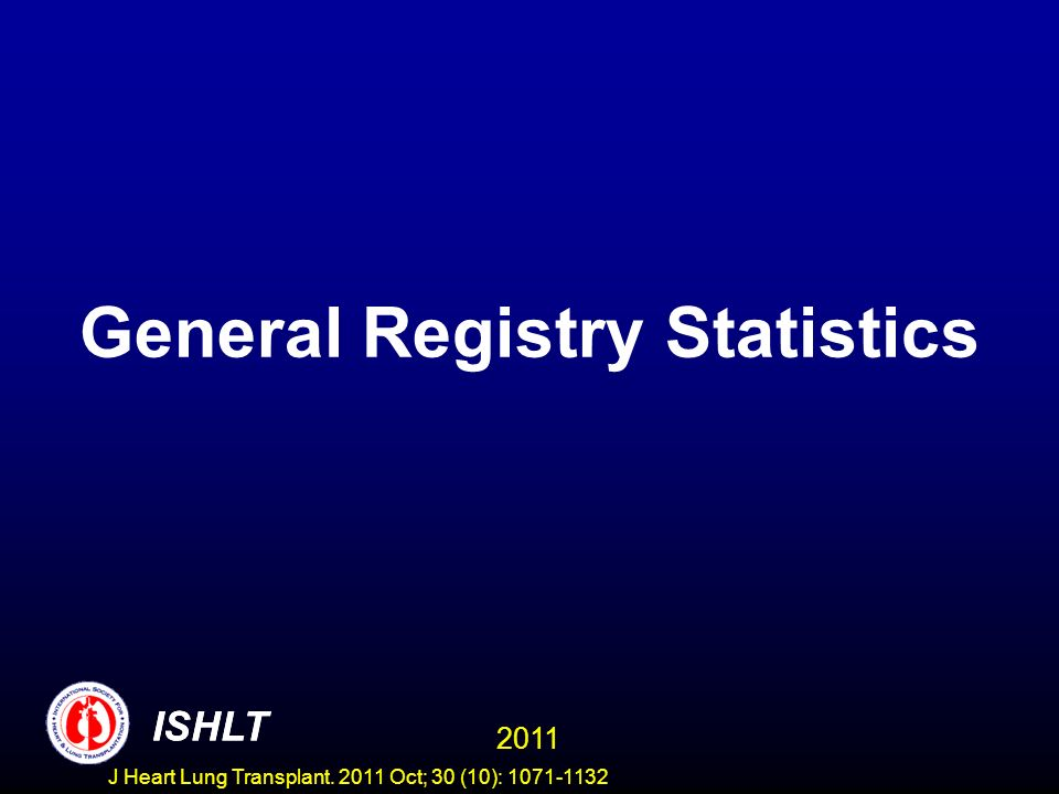 REGISTRY DATABASE: Number of Transplants Reported ORGAN Transplants Reported from 7/1/2009 through 6/30/2010 Total Transplants Reported through 6/30/2010 Heart3,608100,210 Heart-Lung694,248 Lung3,16838,119 ISHLT 2011 ISHLT J Heart Lung Transplant.