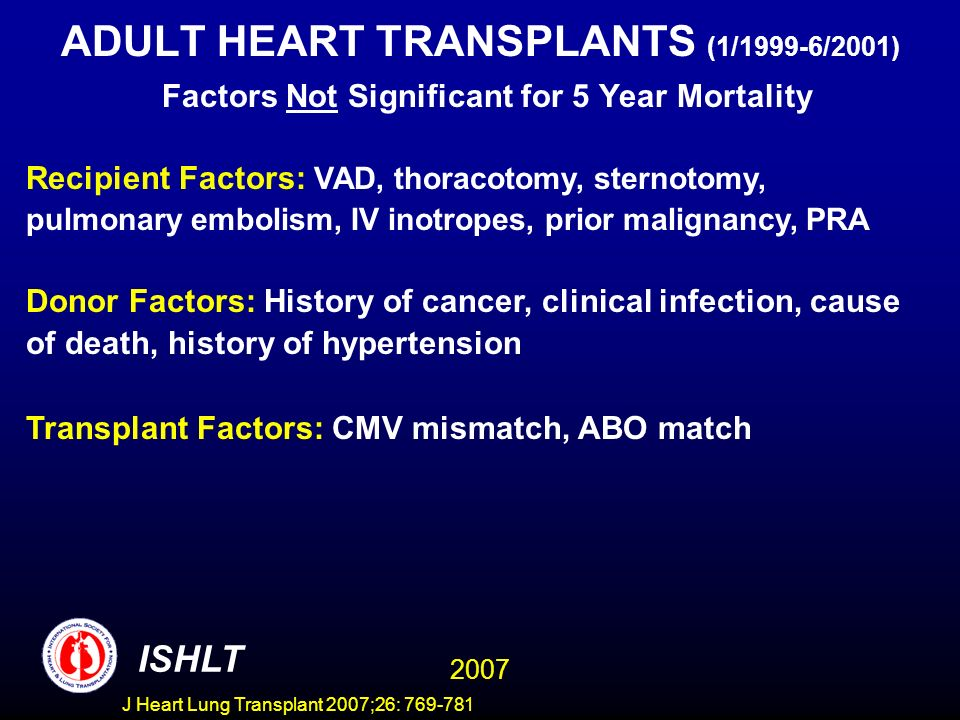 ADULT HEART TRANSPLANTS (1/1999-6/2001) Factors Not Significant for 5 Year Mortality Recipient Factors: VAD, thoracotomy, sternotomy, pulmonary embolism, IV inotropes, prior malignancy, PRA Donor Factors: History of cancer, clinical infection, cause of death, history of hypertension Transplant Factors: CMV mismatch, ABO match 2007 ISHLT J Heart Lung Transplant 2007;26: 769-781