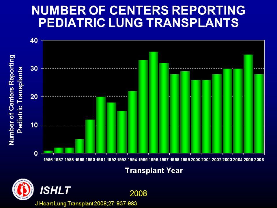 PEDIATRIC LUNG TRANSPLANTATION Kaplan-Meier Survival by Procedure Type (Transplants: January 1990 - June 2005) P <.0001 ISHLT 2008 Last updated based on data as of December 2006 J Heart Lung Transplant 2008;27: 937-983