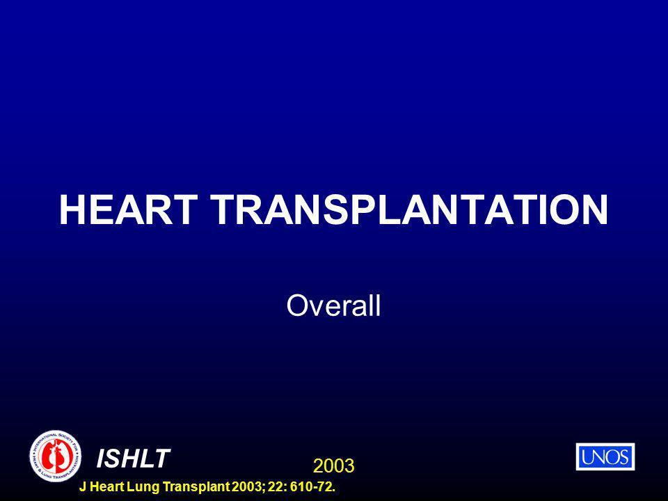 2003 ISHLT J Heart Lung Transplant 2003; 22: 610-72. HEART TRANSPLANTATION Overall