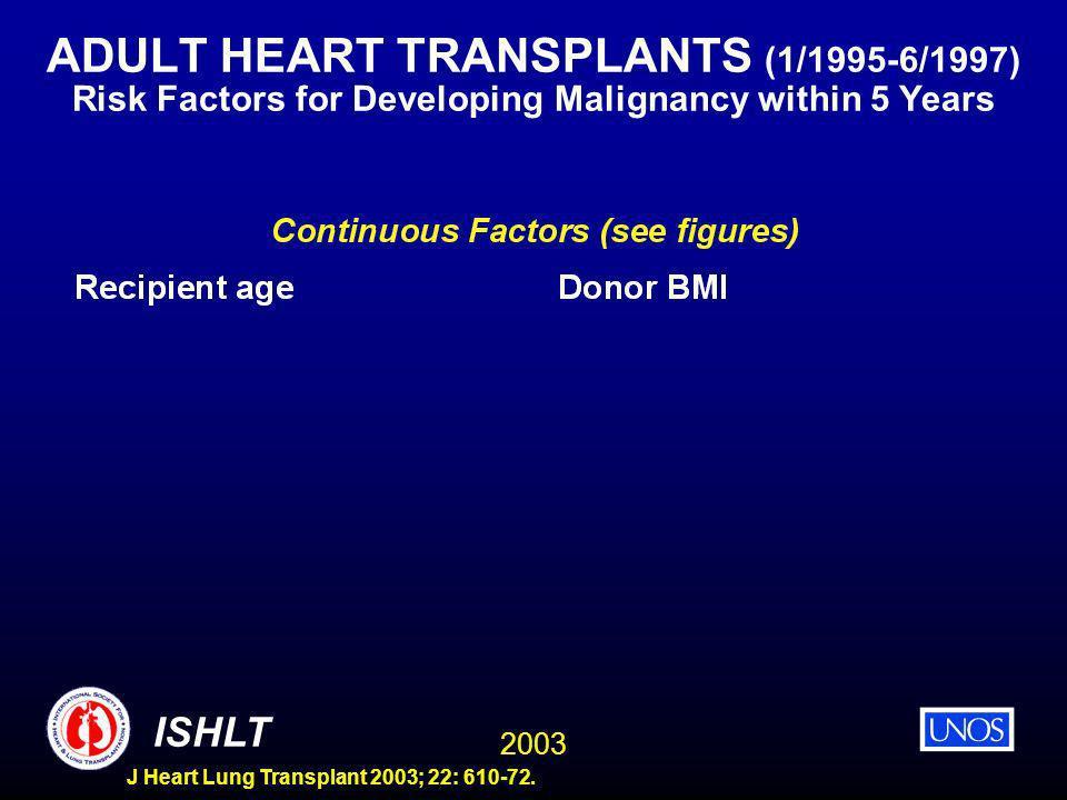 2003 ISHLT J Heart Lung Transplant 2003; 22: 610-72.