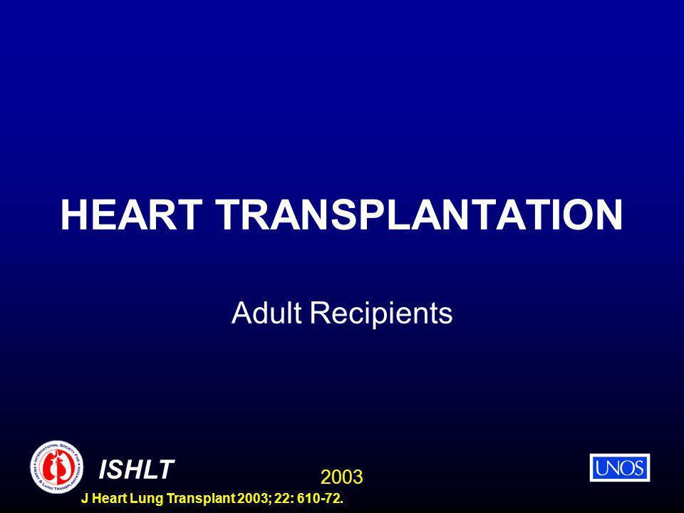 2003 ISHLT J Heart Lung Transplant 2003; 22: 610-72. HEART TRANSPLANTATION Adult Recipients