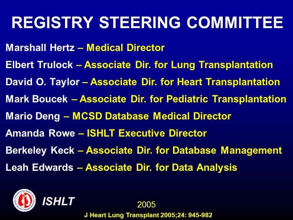 REGISTRY STEERING COMMITTEE Marshall Hertz – Medical Director Elbert Trulock – Associate Dir. for Lung Transplantation David O. Taylor – Associate Dir