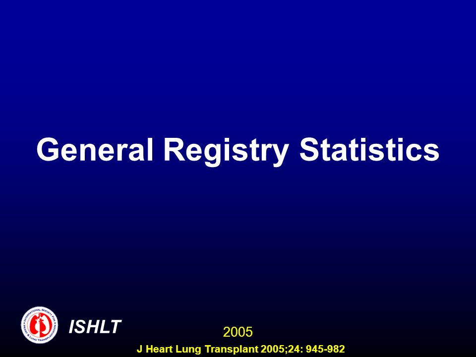 REGISTRY DATABASE: Number of Transplants Reported ORGAN Transplants Reported from 7/1/2003 through 6/30/2004 Total Transplants Reported through 6/30/2004 Heart2,85870,201 Heart-Lung683,154 Lung1,65319,296 ISHLT 2005 J Heart Lung Transplant 2005;24: 945-982