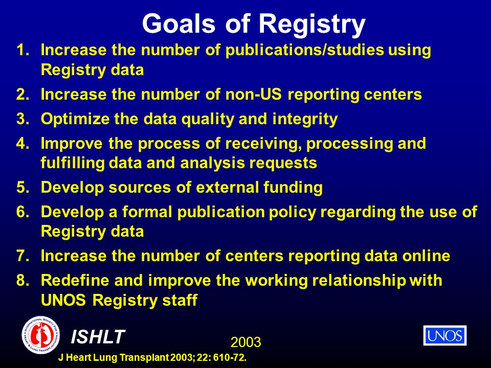 2003 ISHLT J Heart Lung Transplant 2003; 22: 610-72. Goals of Registry 1.Increase the number of publications/studies using Registry data 2.Increase th