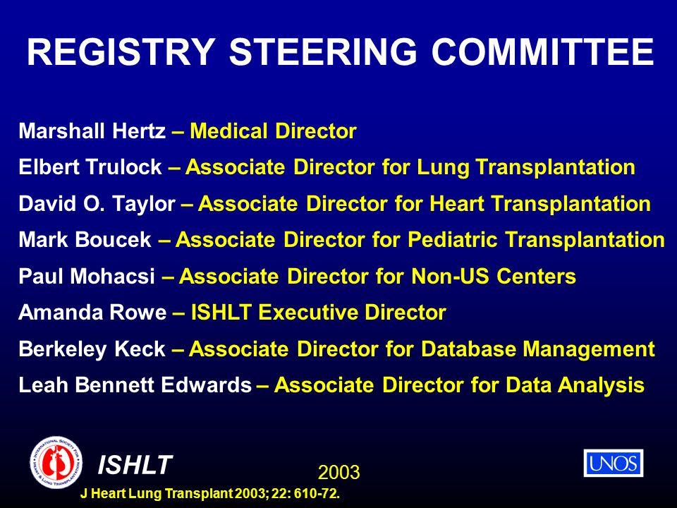 2003 ISHLT J Heart Lung Transplant 2003; 22: 610-72. General Registry Statistics