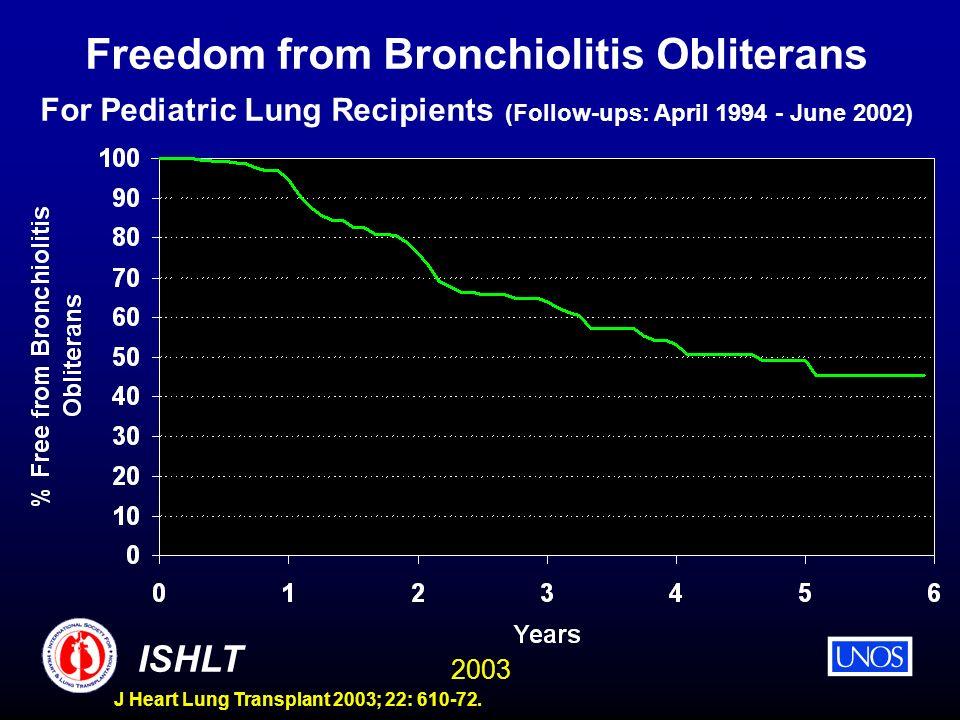 2003 ISHLT J Heart Lung Transplant 2003; 22: 610-72. Freedom from Bronchiolitis Obliterans For Pediatric Lung Recipients (Follow-ups: April 1994 - Jun